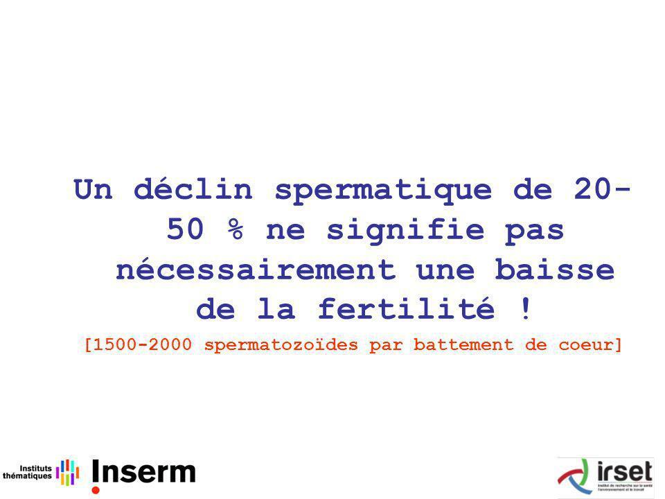 [1500-2000 spermatozoïdes par battement de coeur]